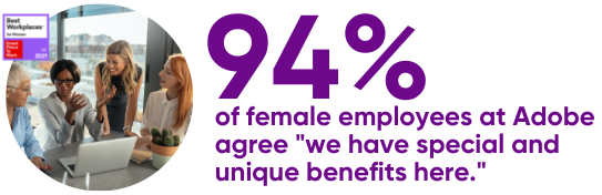 Adobe-94-percent-unique-benefits-diversity-at-work-uk-best-workplaces-for-women