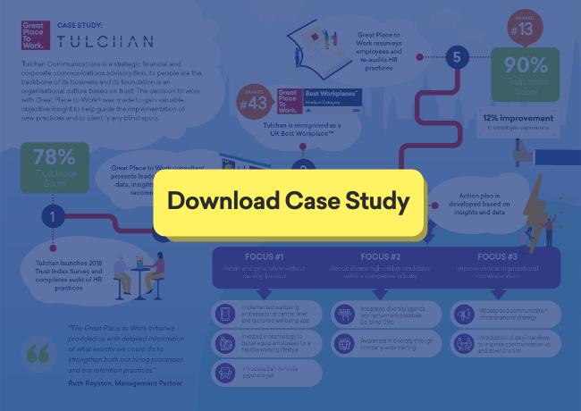Blog Infographics (Tulchan Case Study - New Logo Version - PNG)