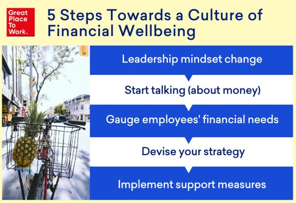Blog Infographics (pineapple bike 5 steps financial wellbeing)-1