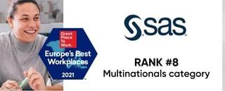 SAS-2021-Europes-Best-Workplaces-Rank