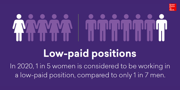 Twitter Size_bww 1 in 5 women low-paid