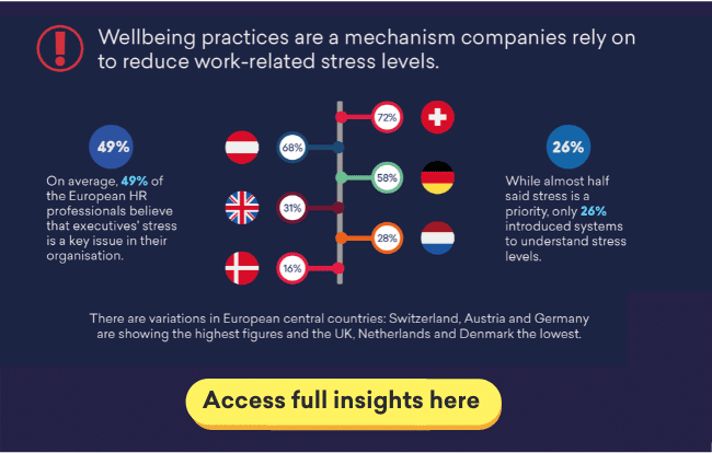 europe-wellbeing-infopgraphic-access-button