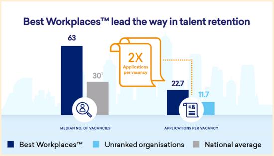 talent-acquisition-applications-best-workplaces-comparison